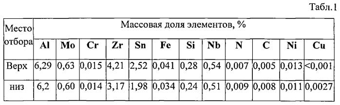 Способ получения тонких листов из титанового сплава ti-6,5al-2,5sn-4zr-1nb-0,7mo-0,15si