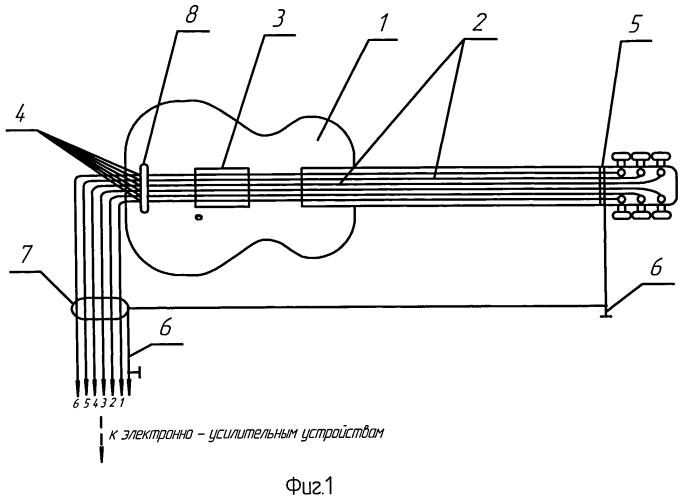 Электромузыкальный инструмент