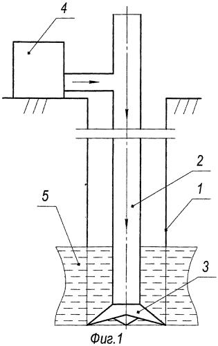 Способ бурения скважины под кондуктор при катастрофическом поглощении и устройство для его осуществления