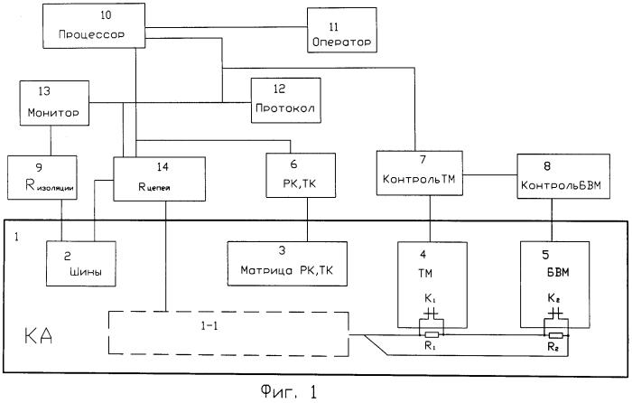 Способ электрических проверок космических аппаратов