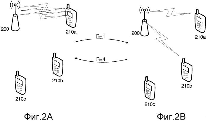 Способ для конфигурирования режима передачи в беспроводной сети