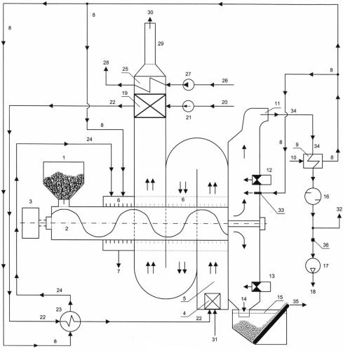 Способ и устройство переработки углеводородного материала в топливные компоненты путем газификации (пиролиза)