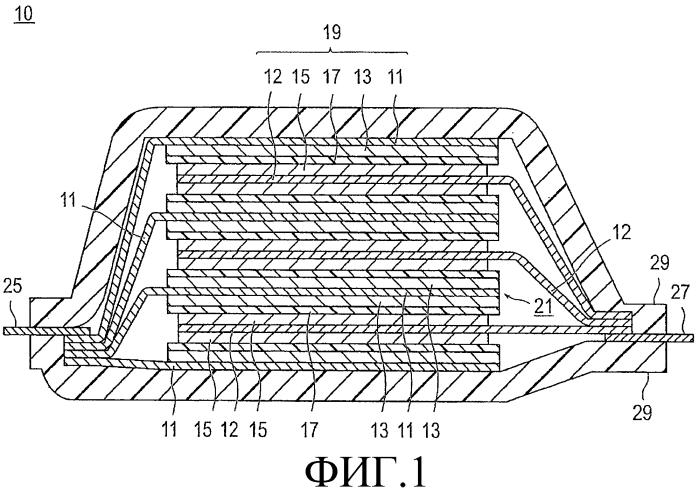 Аккумуляторная батарея с неводным электролитом