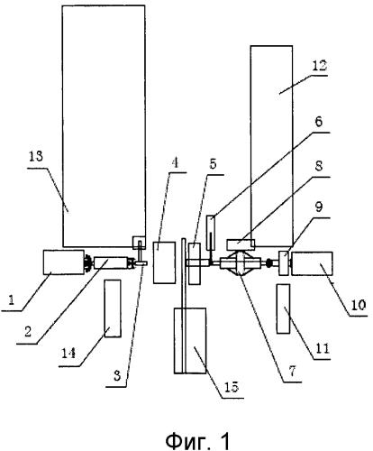 Трехбарабанная формовочная машина для шины и способ перемещения материала