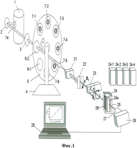 Многофункциональная аналитическая система для определения характеристик оптического сигнала кругового дихроизма биологически активного материала