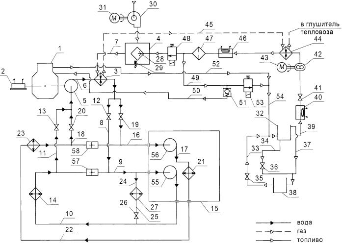 Система подогрева и поддержания температур теплоносителей дизеля