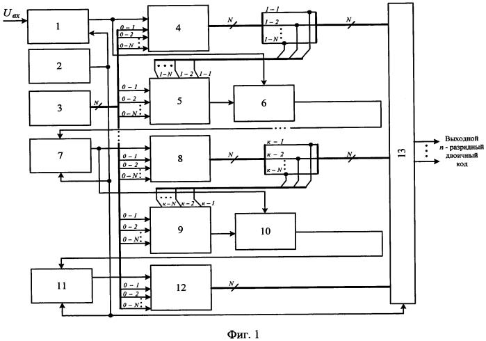 Устройство конвейерного аналого-цифрового преобразования