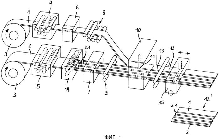 Способ и устройство для изготовления выполненных по индивидуальным требованиям металлических полос
