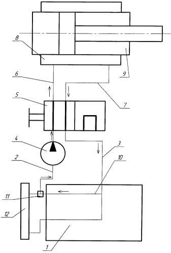 Система прогрева элементов гидропривода