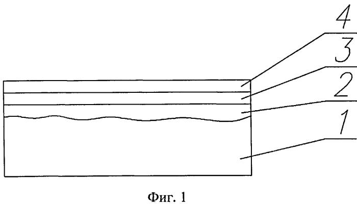Способ нанесения защитного покрытия на пресс-форму для литья под давлением