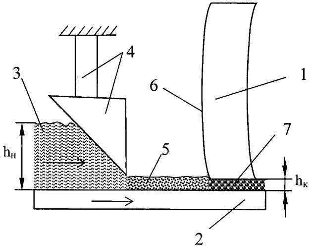 Способ магнитореологического полирования торцов оптических элементов