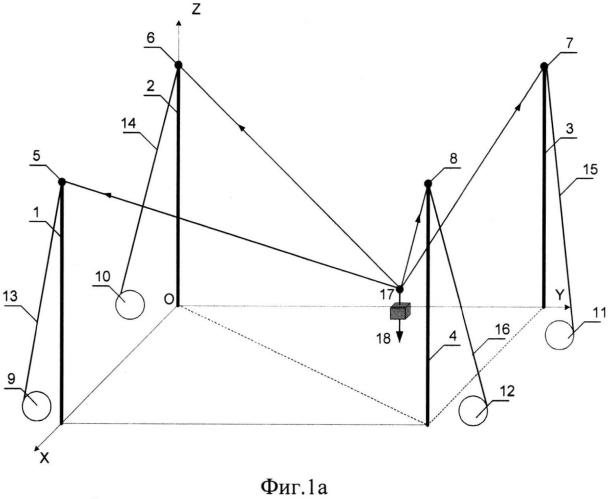 Способ определения начального положения груза манипулятора параллельной структуры на основе тензометрических данных