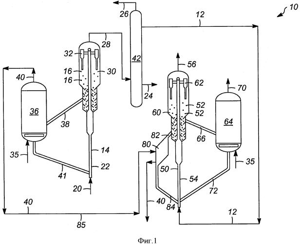 Установка для каталитического крекинга с двумя стояковыми реакторами для увеличенного выхода легкого олефина