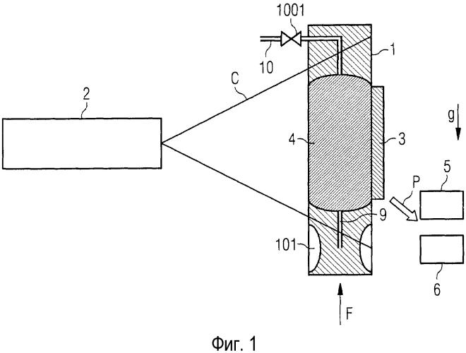Устройство для измерения состава потока многофазной смеси