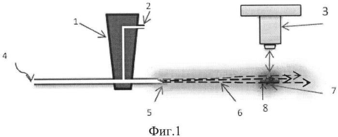 Способ определения размера капель в аэрозоле