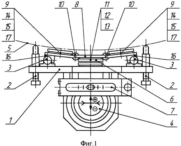 Устройство для измерения угла наклона валов гидроагрегатов