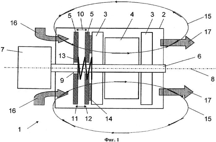 Электрическая машина с воздушным охлаждением