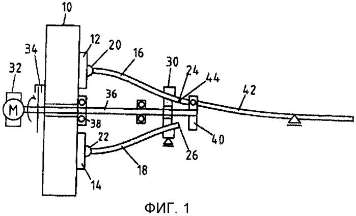 Способ и устройство для ввода излученного светодиодами излучения