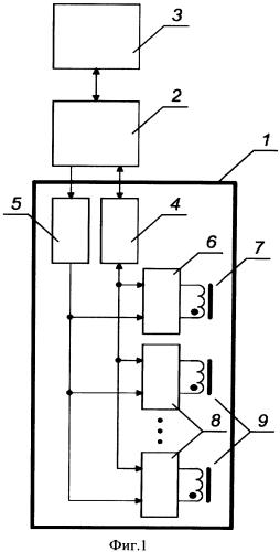 Устройство для каротажного электромагнитного зондирования (варианты)