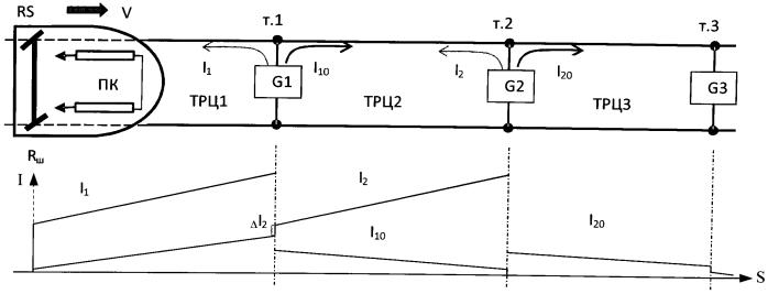Способ формирования и передачи на локомотив сигналов автоматической локомотивной сигнализации в автоблокировке с тональными рельсовыми цепями и централизованным размещением оборудования