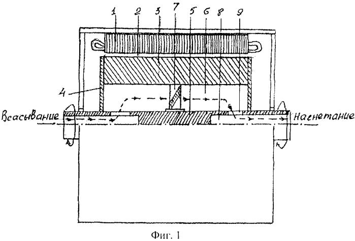 Асинхронный двигатель с герметичным электронасосом