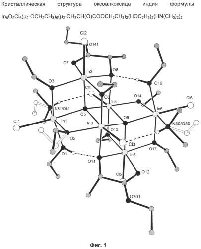 Оксоалкоксиды индия для получения содержащих оксид индия слоев