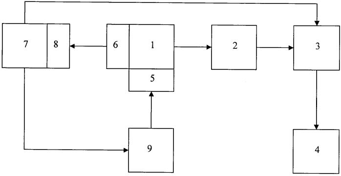 Устройство для включения блока ориентации в пилотажно-навигационный комплекс