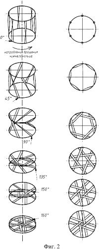 Способ изготовления y-сочленения в виде системы переплетённых проводников