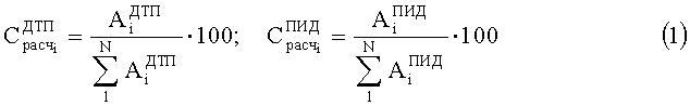 Способ определения соответствия хроматографических пиков, полученных на колонках с полярной и неполярной фазами, одному и тому же компоненту пробы