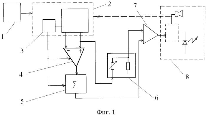 Способ и устройство изучения плотности и/или поверхностного натяжения образца металлического сплава