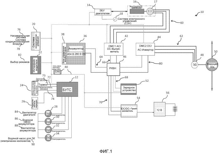 Электромобиль и зарядное устройство бортового аккумулятора для этого электромобиля