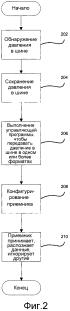 Устройство и способ для недопущения неправильной интерпретации протокола для системы контроля давления в шине