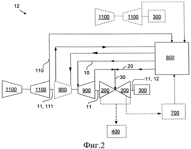 Система, содержащая паровую турбину низкого давления (варианты), и система комбинированного цикла