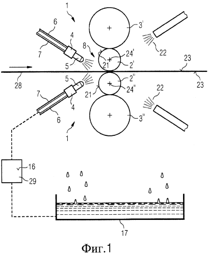 Способ и устройство для нанесения смазочного средства при прокатке металлического материала