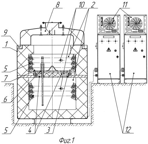Способ стабилизации гальванического хромового покрытия стволов автоматического стрелкового оружия и шахтная печь сопротивления для его реализации