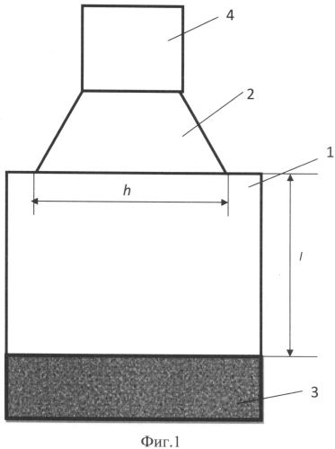 Способ свч-обработки диэлектрических материалов (варианты)