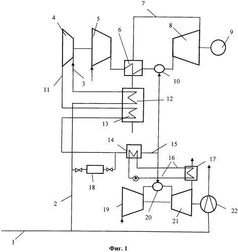 Регенеративная газотурбодетандерная установка собственных нужд компрессорной станции