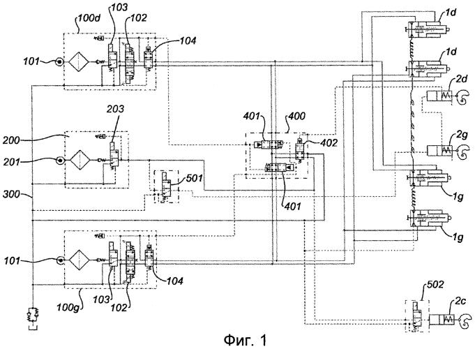 Гидравлическая система управления для реверсора тяги