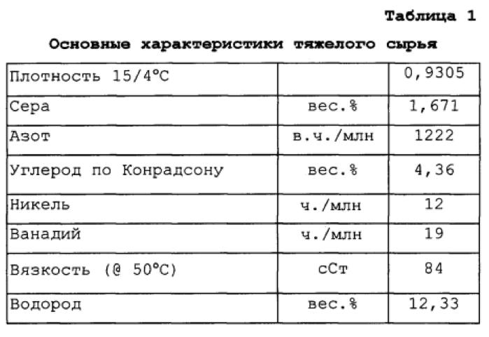 Способ каталитического крекинга с рециклом олефиновой фракции, отобранной до секции разделения газа, в целях максимального увеличения производства пропилена