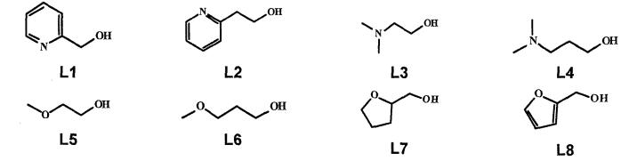 Способ димеризации этилена в бутен-1 с использованием композиции, содержащей комплекс титана с алкокси-лигандом, функционализированным гетероатомом