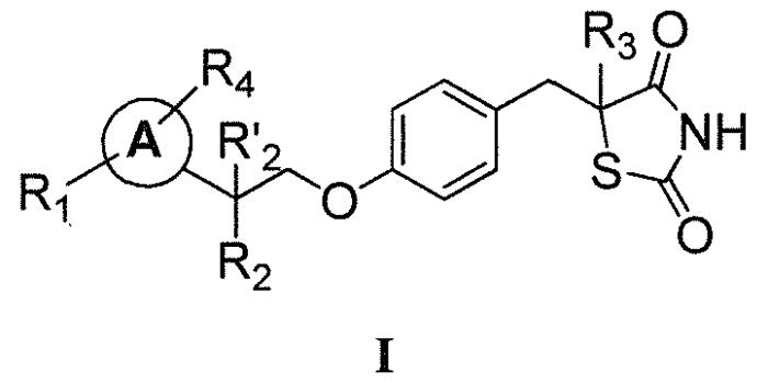 Рапп-поддерживающие тиазолидиндионы и их комбинации для лечения нейродегенеративных заболеваний