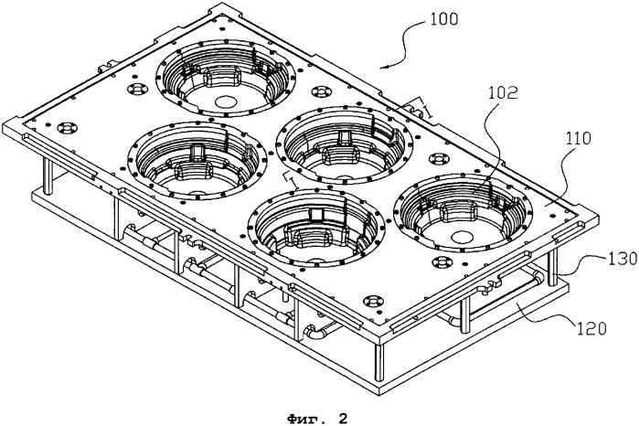 Пресс-форма для формирования пеноматериалов со сменным сердечником и гнездом