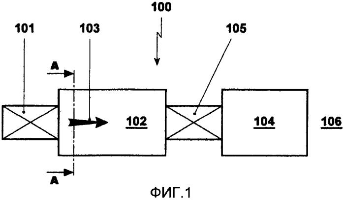 Способ смешивания разбавляющего воздуха в системе последовательного сгорания газовой турбины