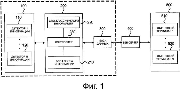 Система анализа и оценки состояния устройства обработки банкнот