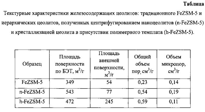 Катализатор (варианты), способ его приготовления (варианты) и способ очистки жидких радиоактивных отходов