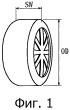 Пневматическая радиальная шина для пассажирского транспортного средства