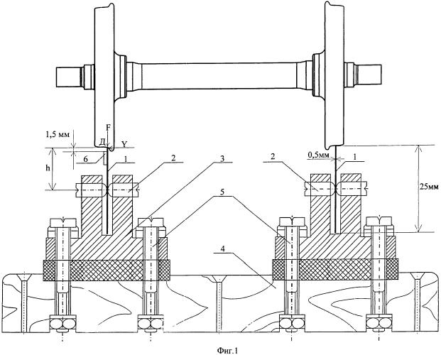 Устройство замера горизонтальных усилий между гребнем колеса и головкой рельса при проведении макетных исследований движения подвижного состава по рельсовому пути