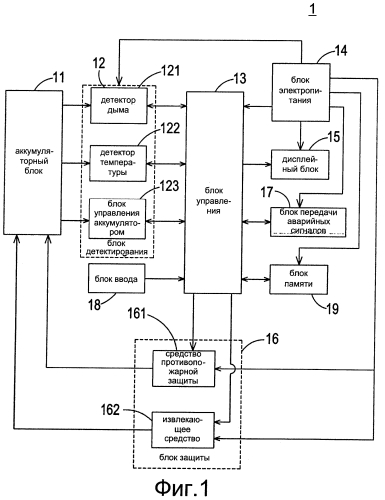 Система детектирования неисправности аккумулятора и способ детектирования неисправности аккумулятора для аккумуляторного блока