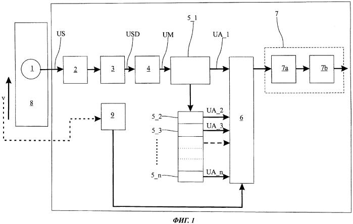 Способ и устройство для неразрушающего испытания материала испытываемого объекта