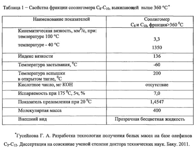 Способ получения олигомеров альфа-олефина c6, c8 или c10